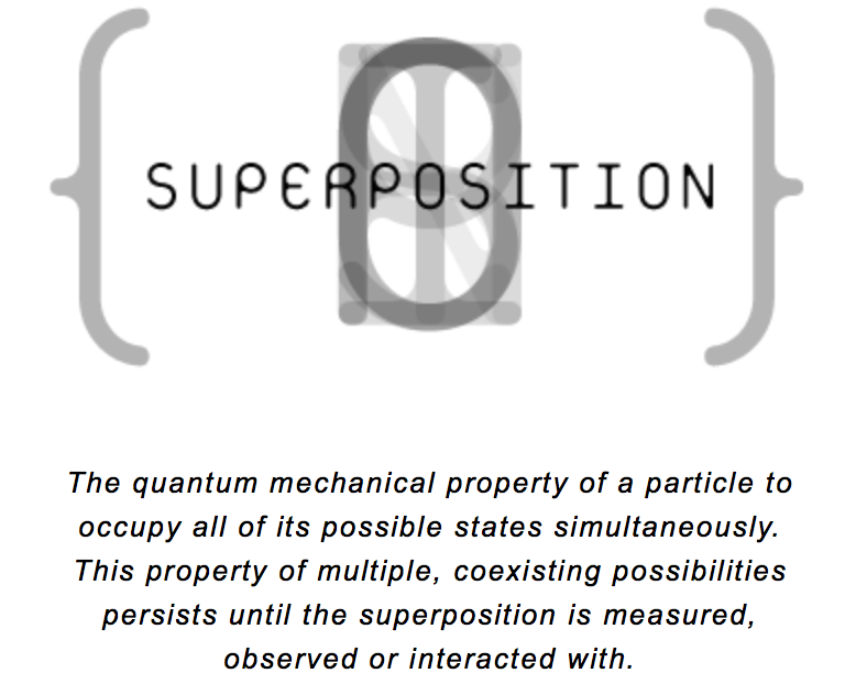 Is your brand in a superposition?